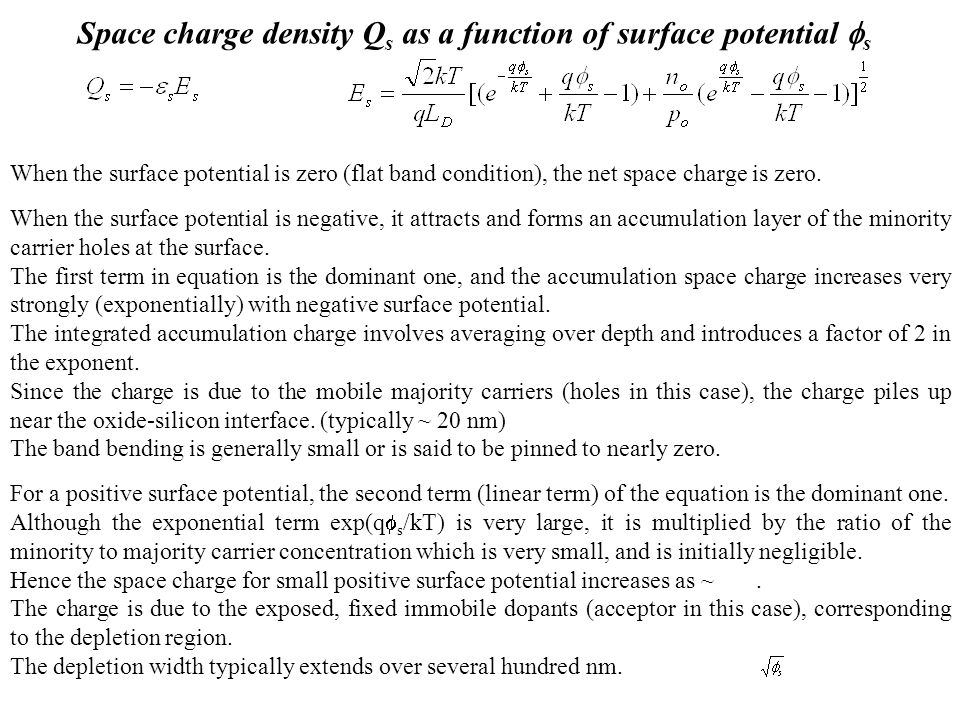 Space charge density Qs as a function of surface potential s