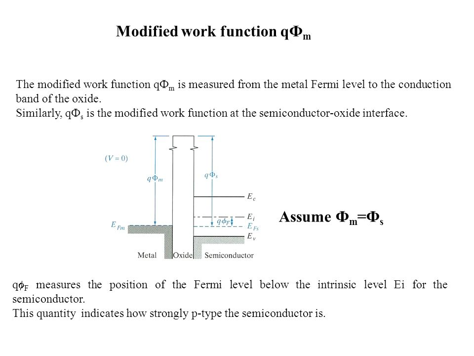 Modified work function qФm