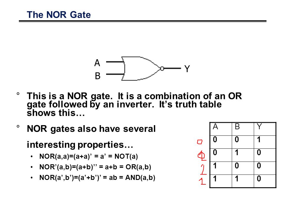NOR gates also have several interesting properties…