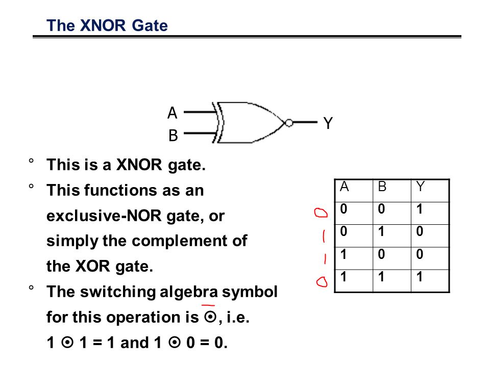 simply the complement of the XOR gate. The switching algebra symbol