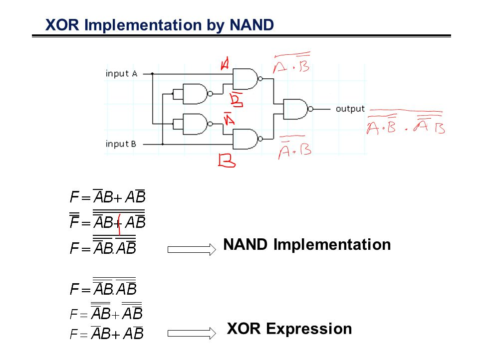 XOR Implementation by NAND