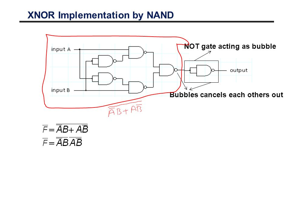 XNOR Implementation by NAND