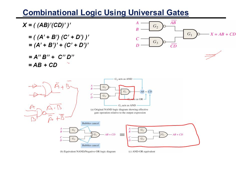 Combinational Logic Using Universal Gates