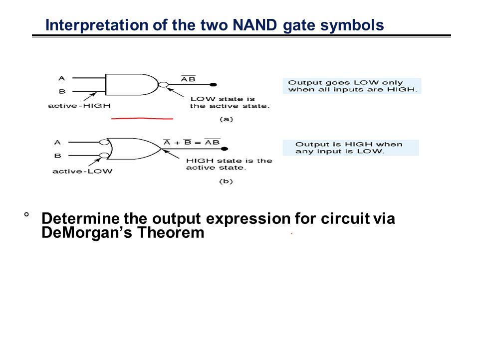 Interpretation of the two NAND gate symbols