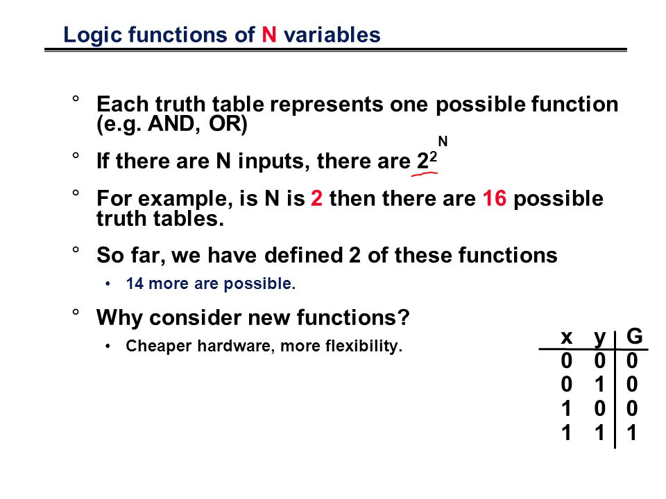 Logic functions of N variables