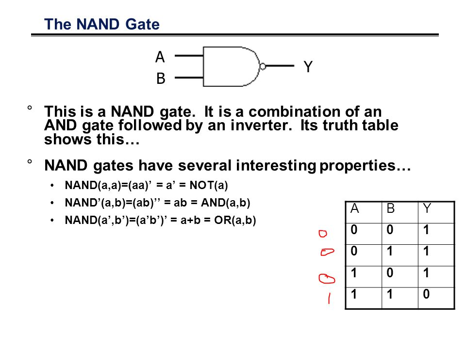NAND gates have several interesting properties…