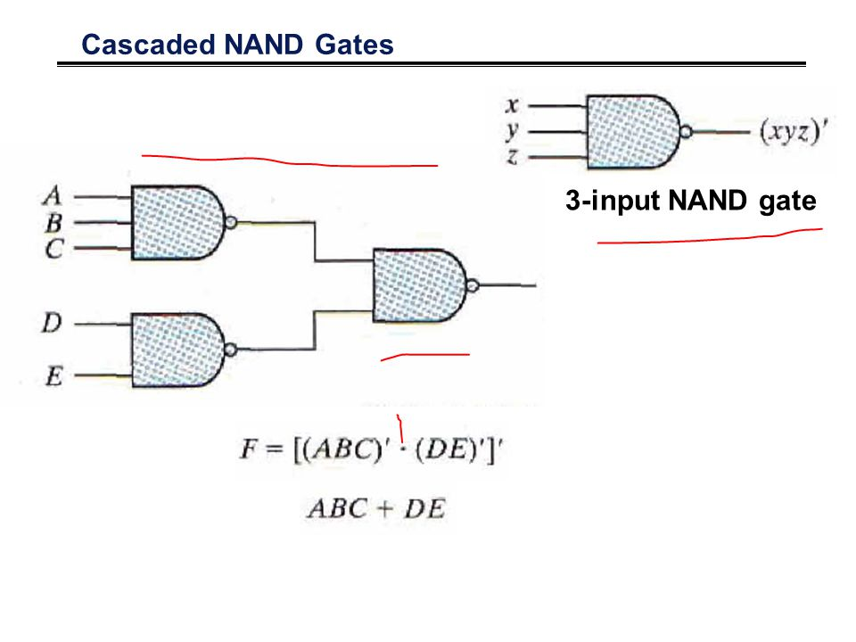 Cascaded NAND Gates 3-input NAND gate