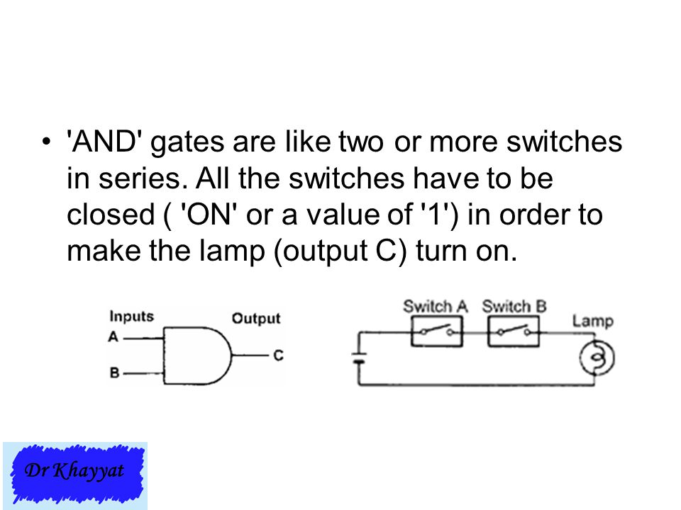 AND gates are like two or more switches in series