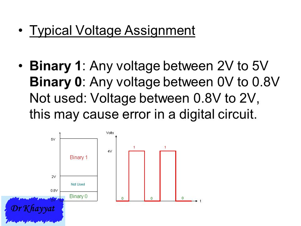Typical Voltage Assignment