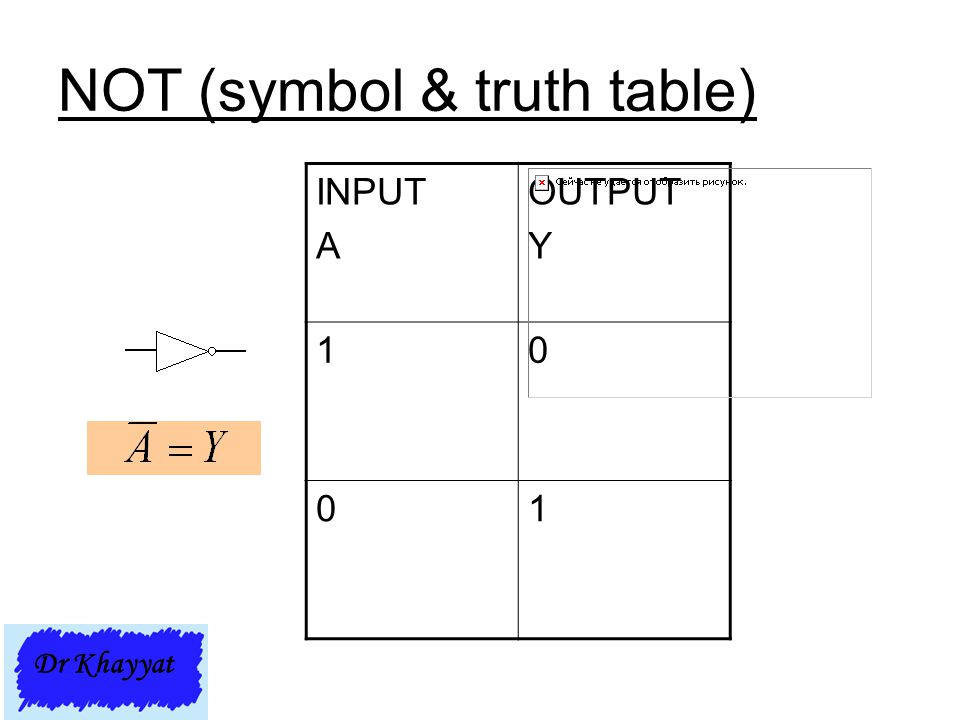 NOT (symbol & truth table)