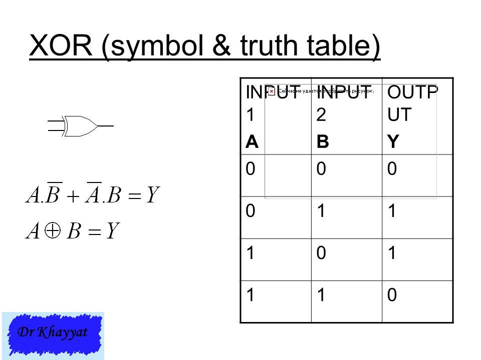 XOR (symbol & truth table)