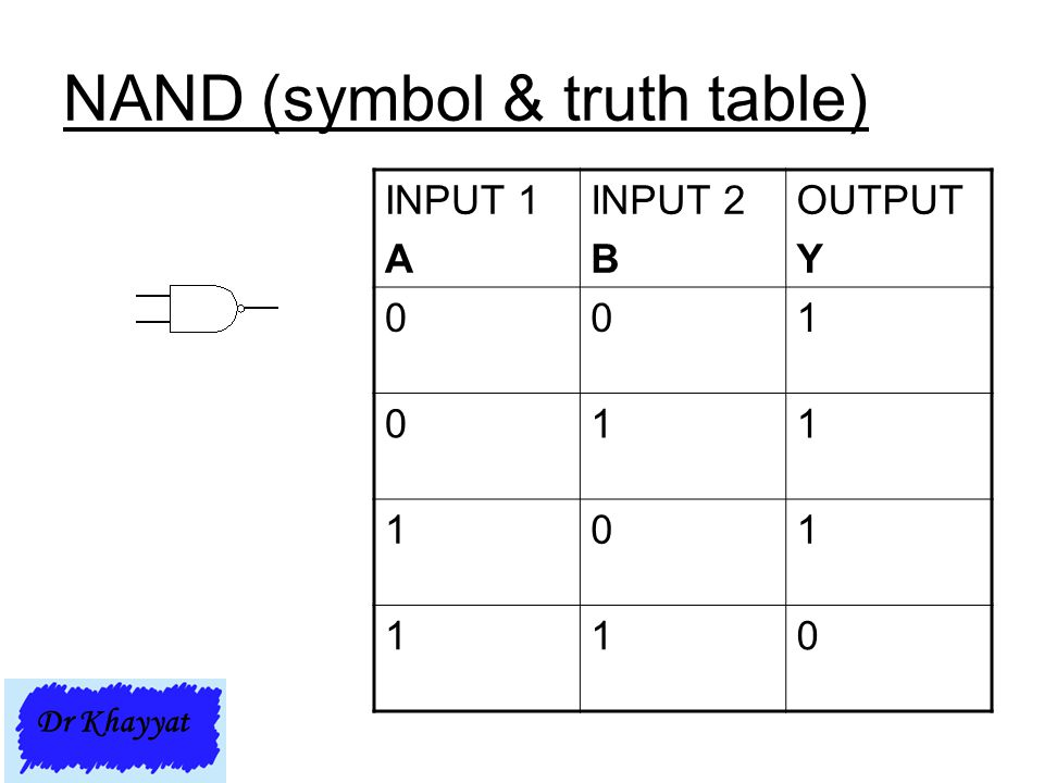 NAND (symbol & truth table)