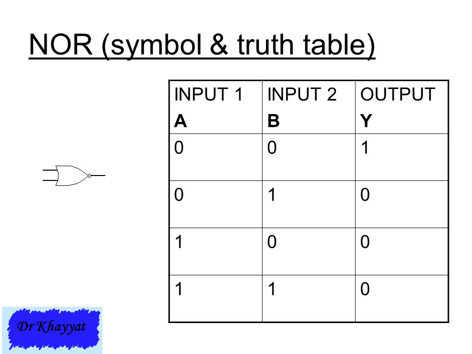 NOR (symbol & truth table)