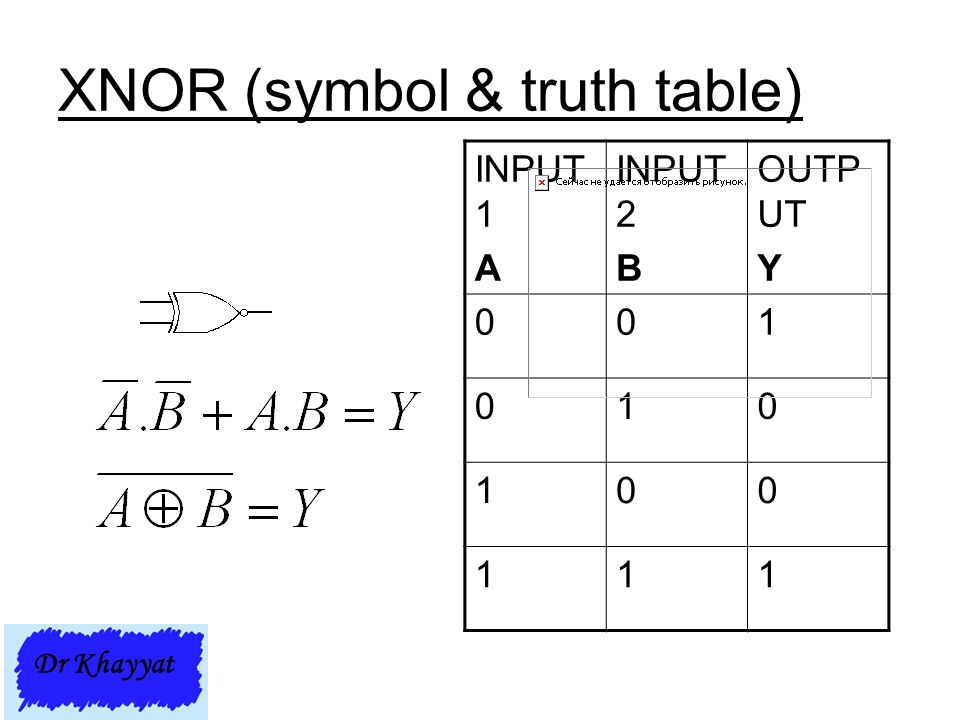 XNOR (symbol & truth table)