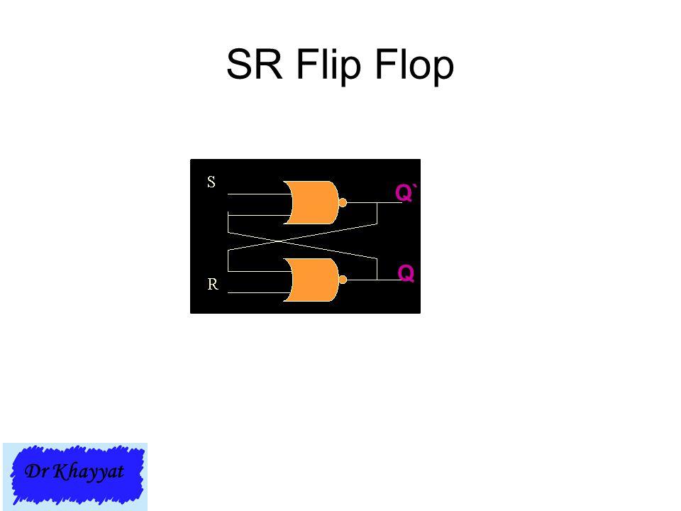 SR Flip Flop Q` Q Dr Khayyat
