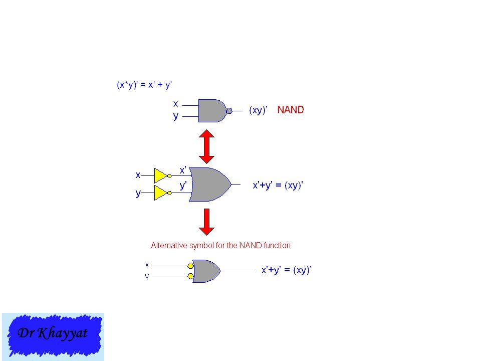 (x*y) = x + y Dr Khayyat.
