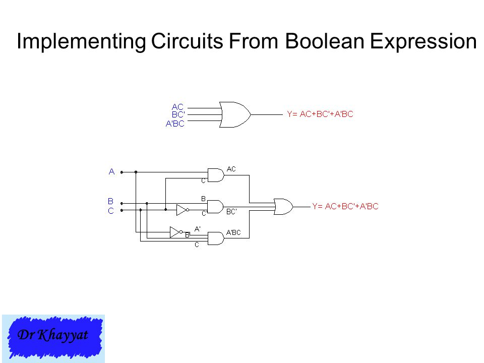 Implementing Circuits From Boolean Expression