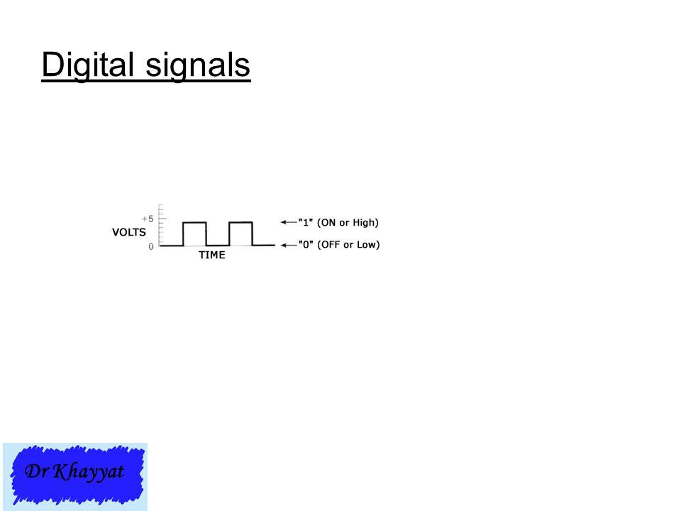 Digital signals Dr Khayyat