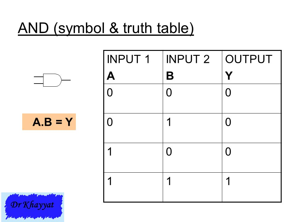 AND (symbol & truth table)