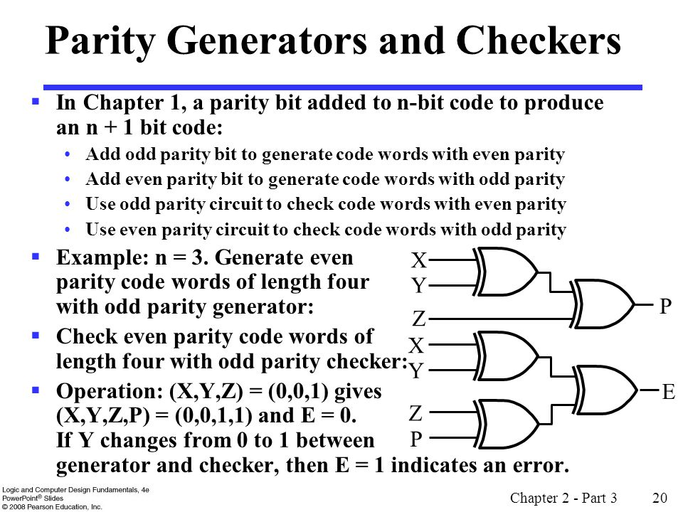 Parity Generators and Checkers