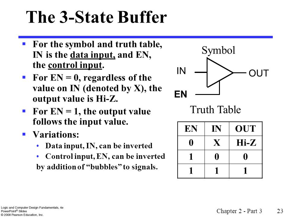 The 3-State Buffer Symbol Truth Table
