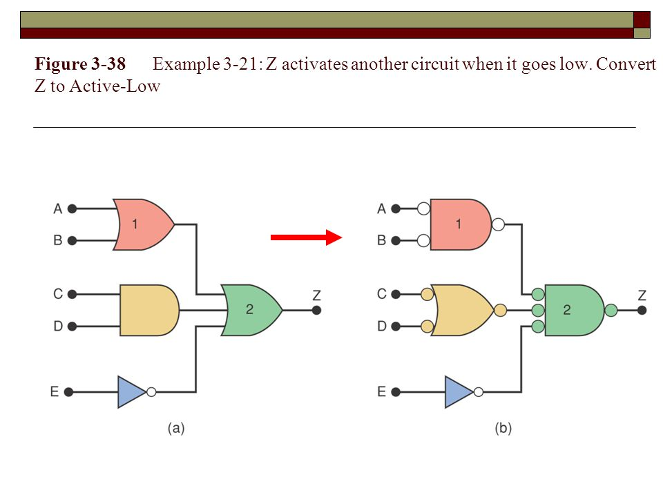 Figure 3-38 Example 3-21: Z activates another circuit when it goes low