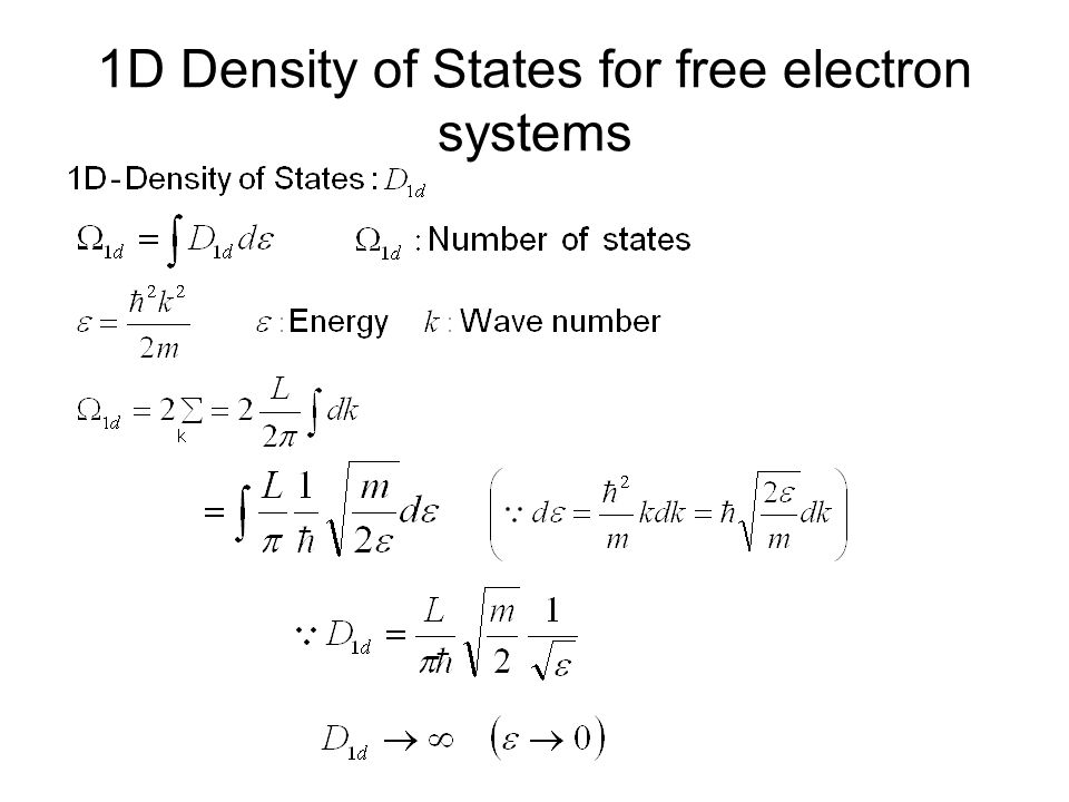 1D Density of States for free electron systems