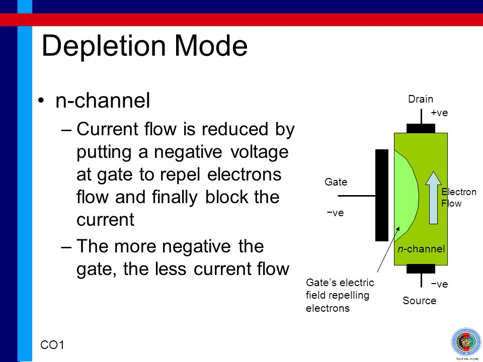 Depletion Mode n-channel
