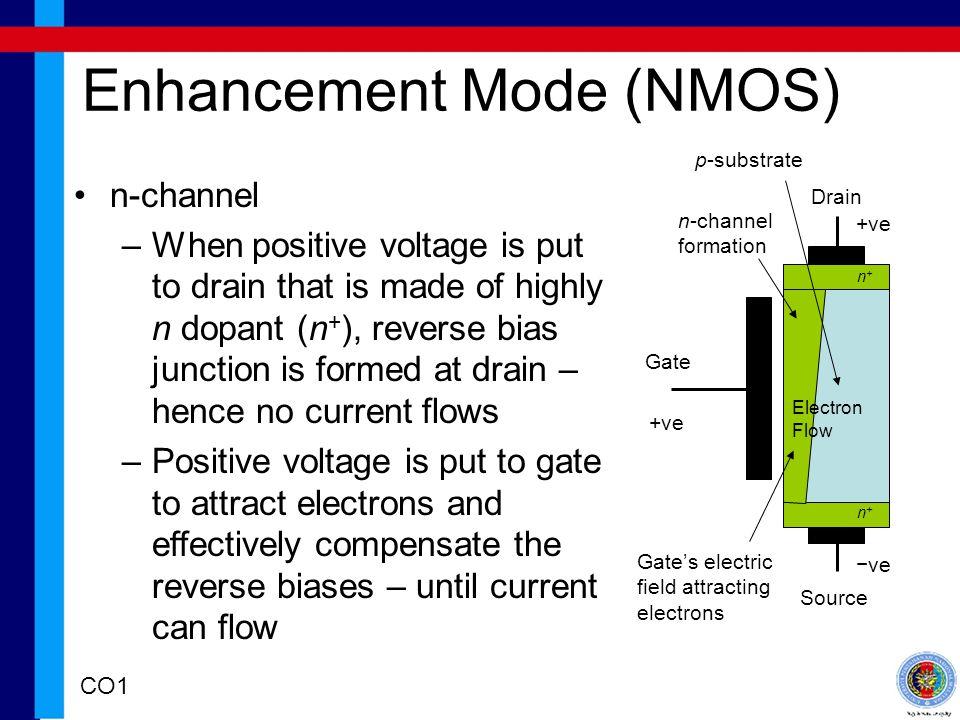 Enhancement Mode (NMOS)