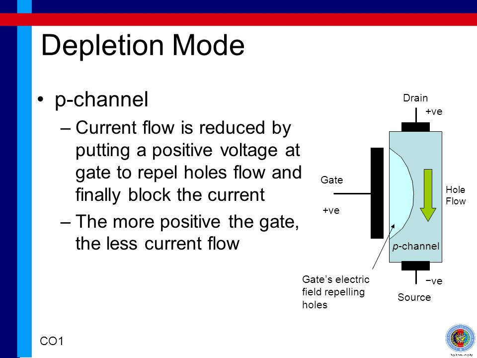 Depletion Mode p-channel