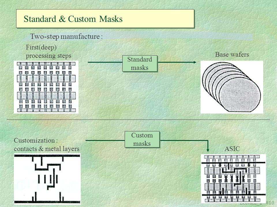 Standard & Custom Masks