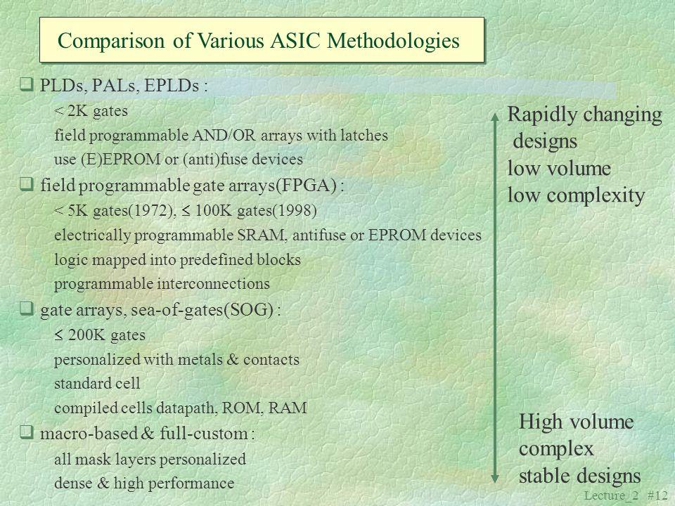 Comparison of Various ASIC Methodologies