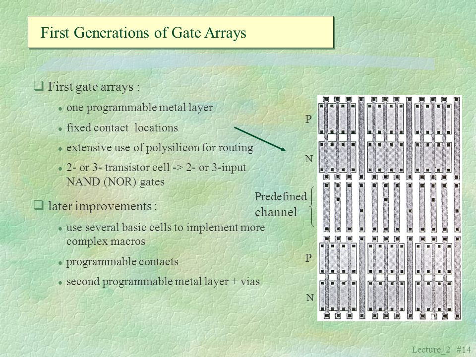 First Generations of Gate Arrays