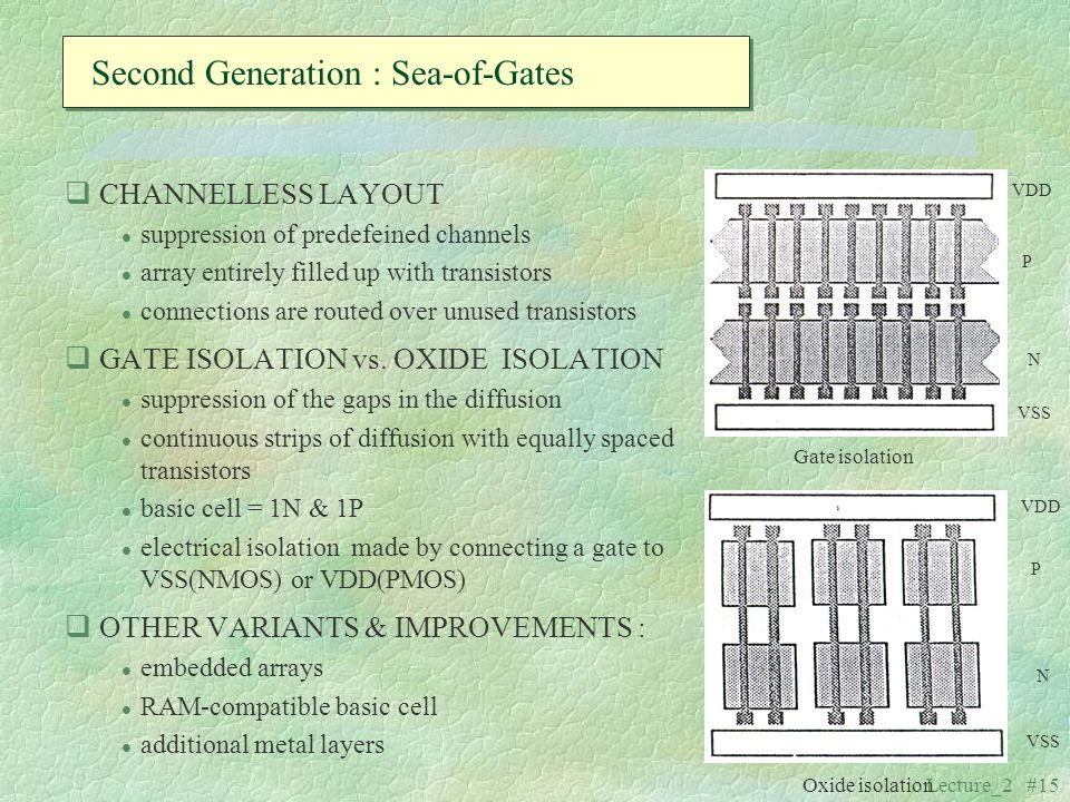 Second Generation : Sea-of-Gates