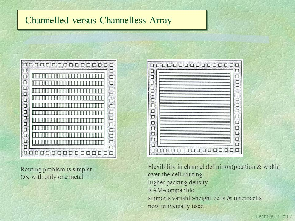 Channelled versus Channelless Array