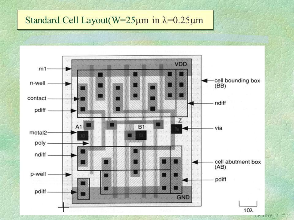Standard Cell Layout(W=25mm in l=0.25mm