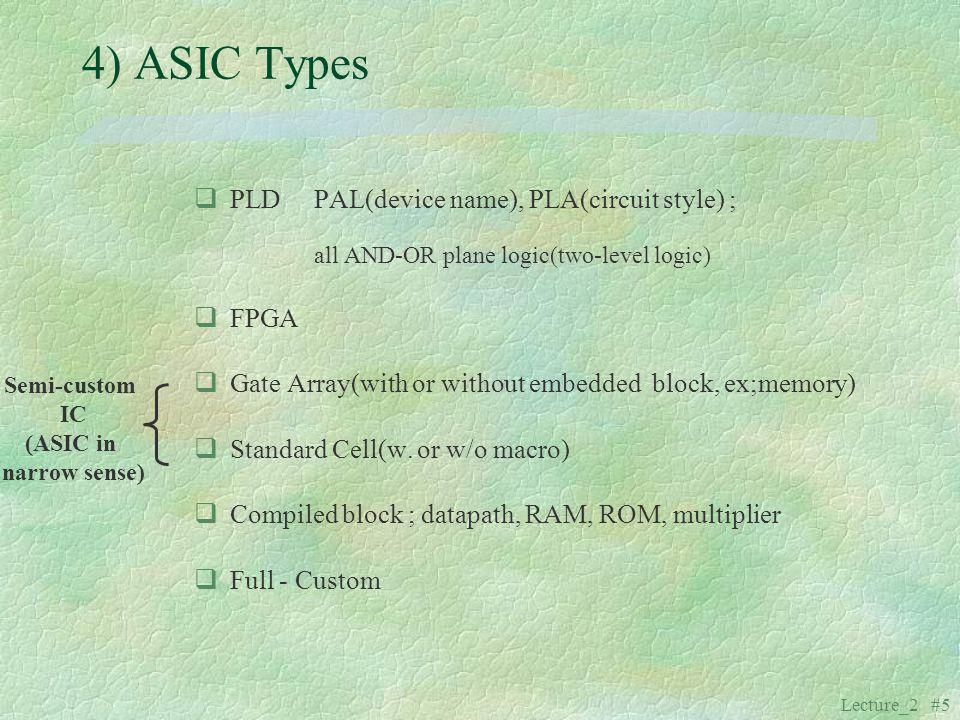 4) ASIC Types PLD PAL(device name), PLA(circuit style) ; FPGA