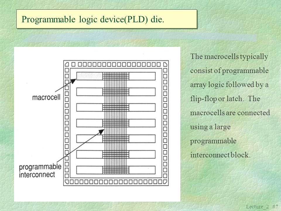 Programmable logic device(PLD) die.