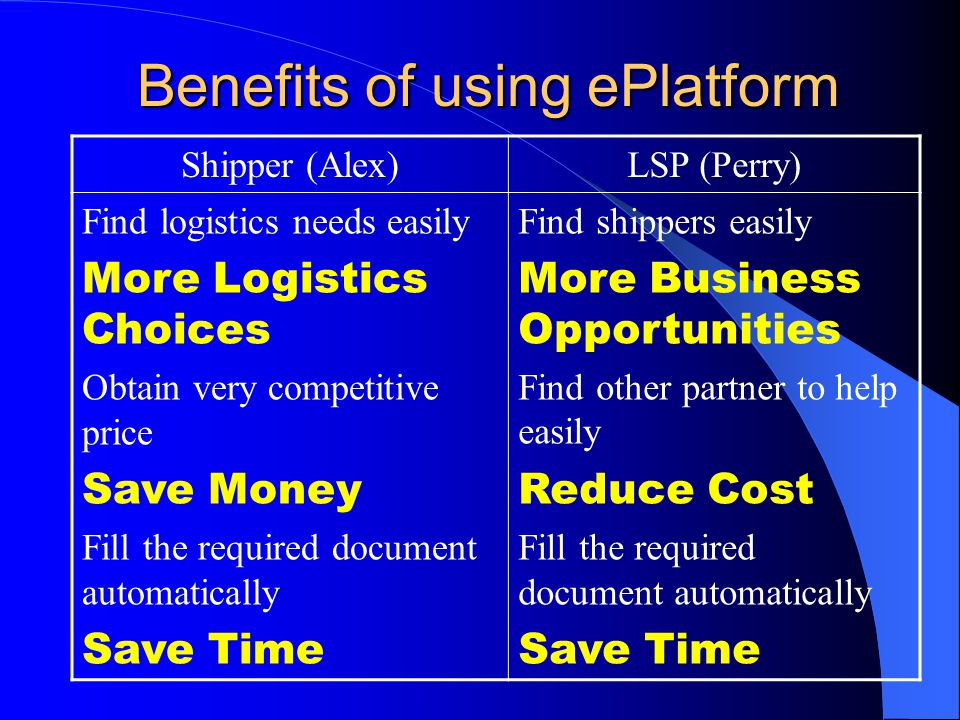 Benefits of using ePlatform