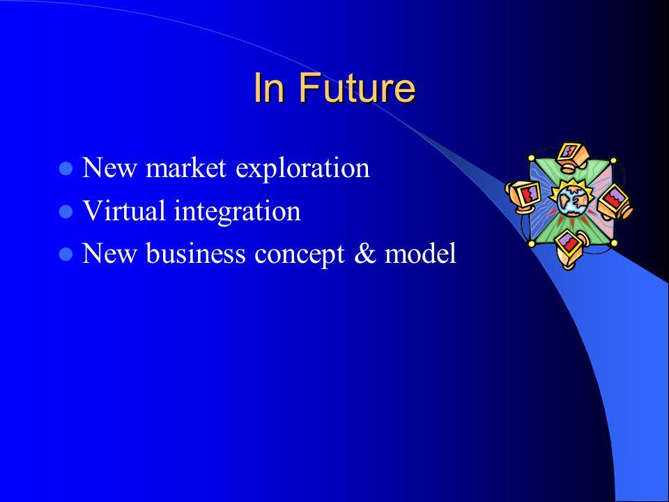 In Future New market exploration Virtual integration