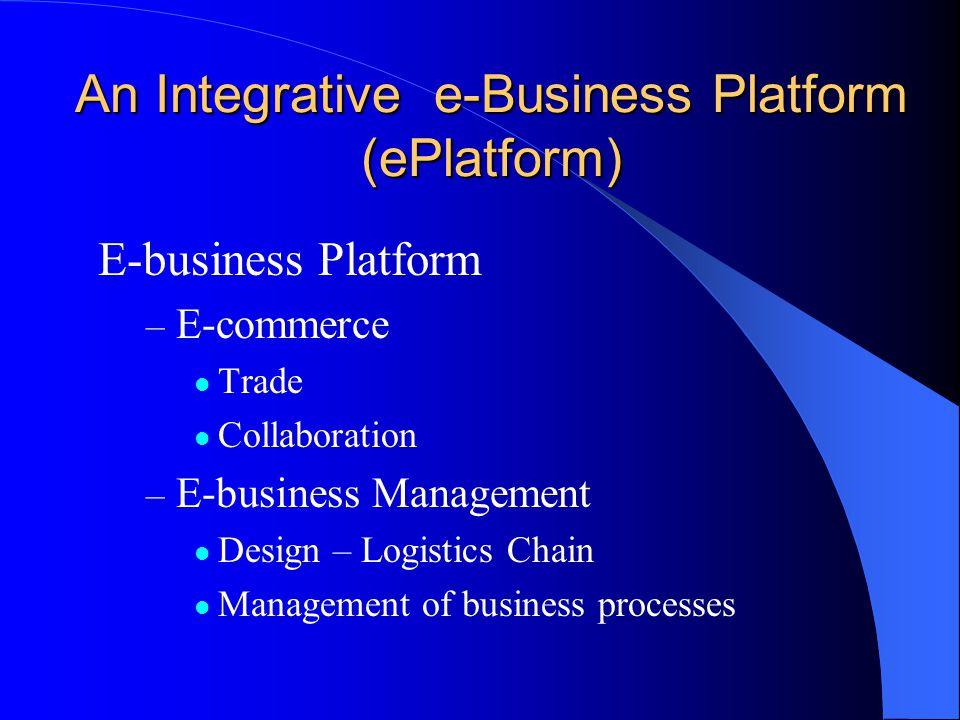 An Integrative e-Business Platform (ePlatform)