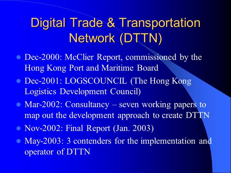 Digital Trade & Transportation Network (DTTN)