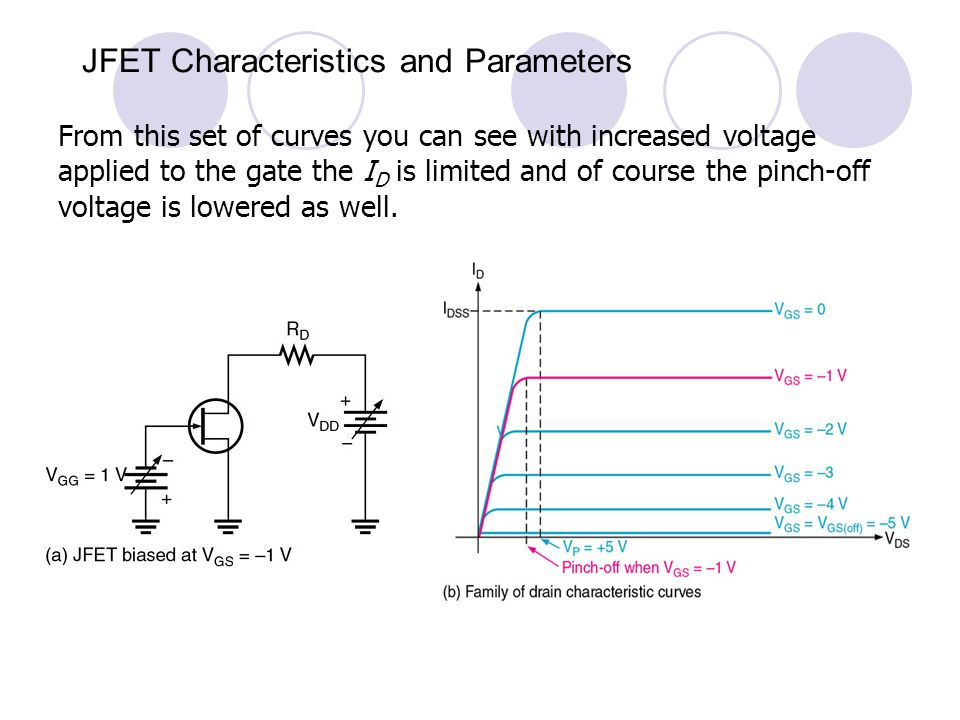 JFET Characteristics and Parameters