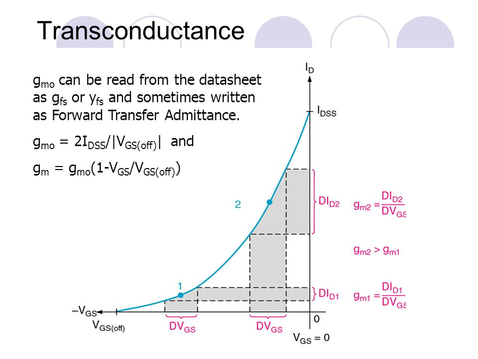 Transconductance gmo can be read from the datasheet as gfs or yfs and sometimes written as Forward Transfer Admittance.