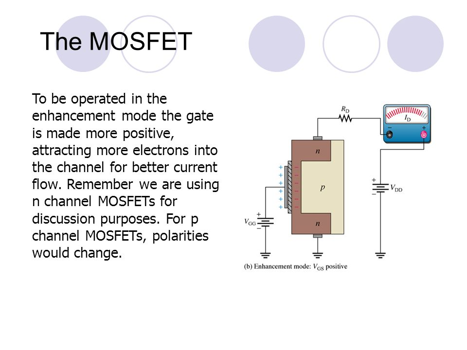 The MOSFET