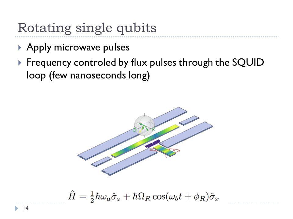 Rotating single qubits