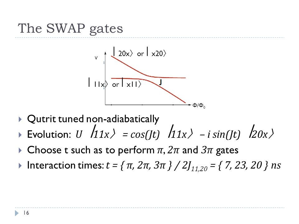 The SWAP gates Qutrit tuned non-adiabatically