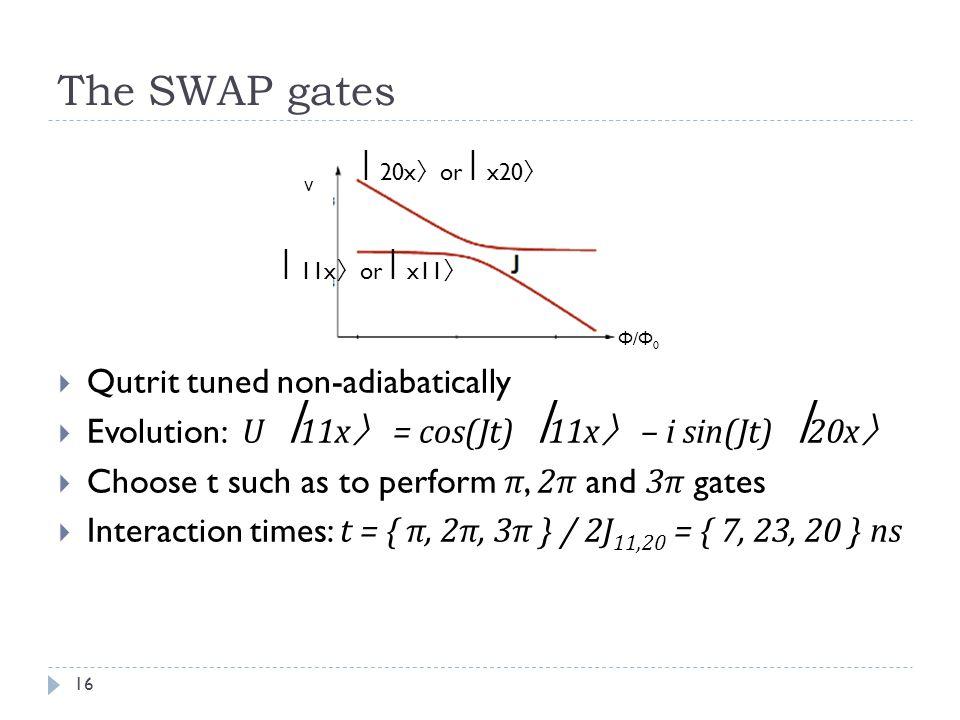 The SWAP gates Qutrit tuned non-adiabatically