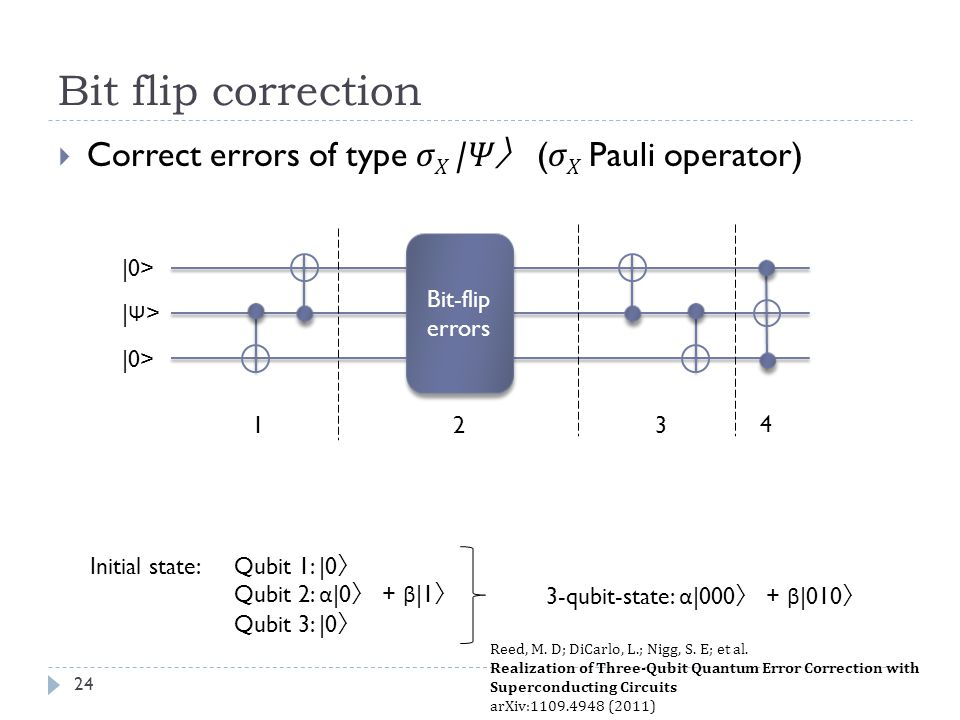 Bit flip correction Correct errors of type σX |Ψ〉 (σX Pauli operator)