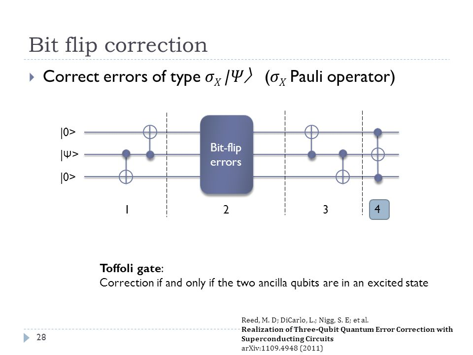 Bit flip correction Correct errors of type σX |Ψ〉 (σX Pauli operator)